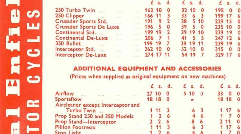 Royal Enfield Price List 1964